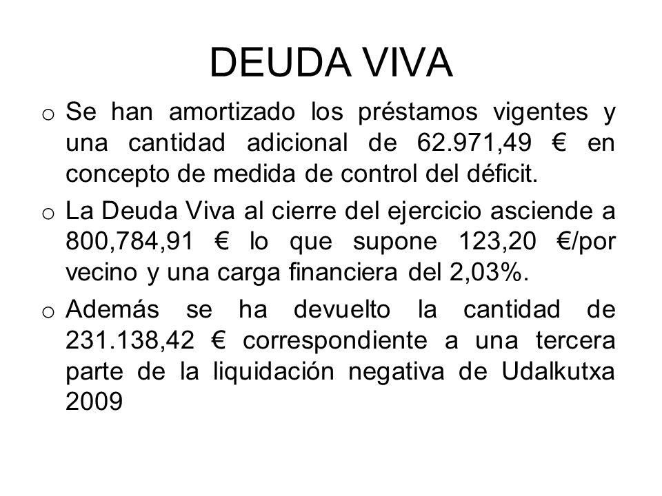 DEUDA VIVA o Se han amortizado los préstamos vigentes y una cantidad adicional de 62.971,49 en concepto de medida de control del déficit. o La Deuda V