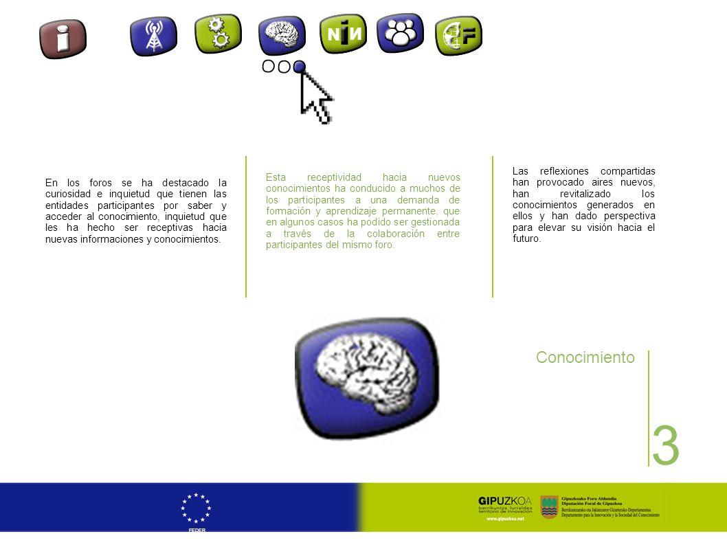 3 FEDER Conocimiento En los foros se ha destacado la curiosidad e inquietud que tienen las entidades participantes por saber y acceder al conocimiento