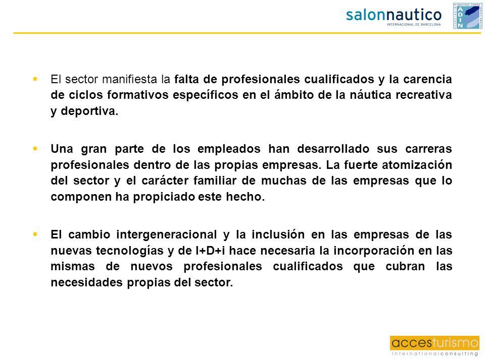 El sector manifiesta la falta de profesionales cualificados y la carencia de ciclos formativos específicos en el ámbito de la náutica recreativa y dep