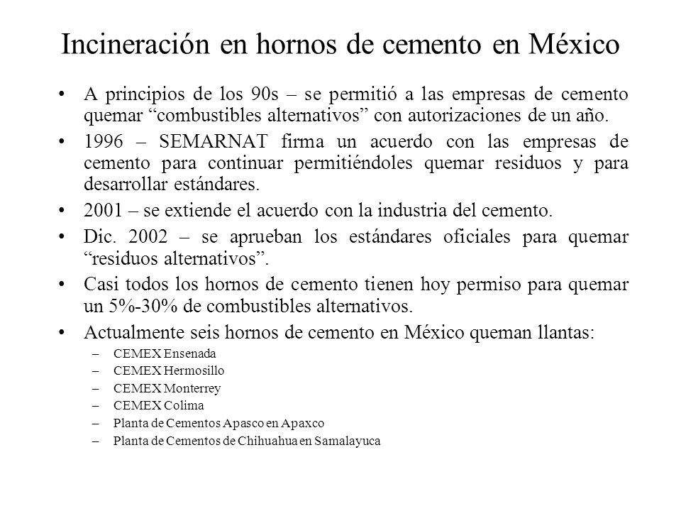 Incineración en hornos de cemento en México A principios de los 90s – se permitió a las empresas de cemento quemar combustibles alternativos con autor