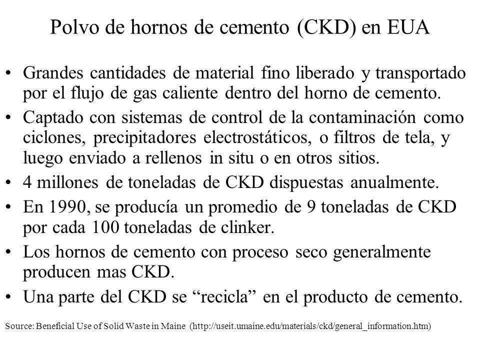 Polvo de hornos de cemento (CKD) en EUA Grandes cantidades de material fino liberado y transportado por el flujo de gas caliente dentro del horno de c