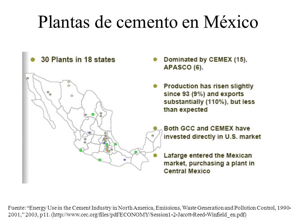Fabricando cemento Todo el proceso es ambientalmente destructivo.