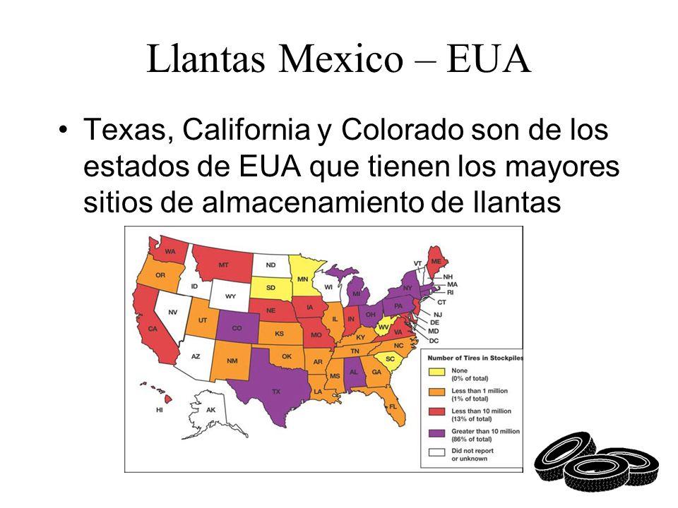 Llantas Mexico – EUA Texas, California y Colorado son de los estados de EUA que tienen los mayores sitios de almacenamiento de llantas