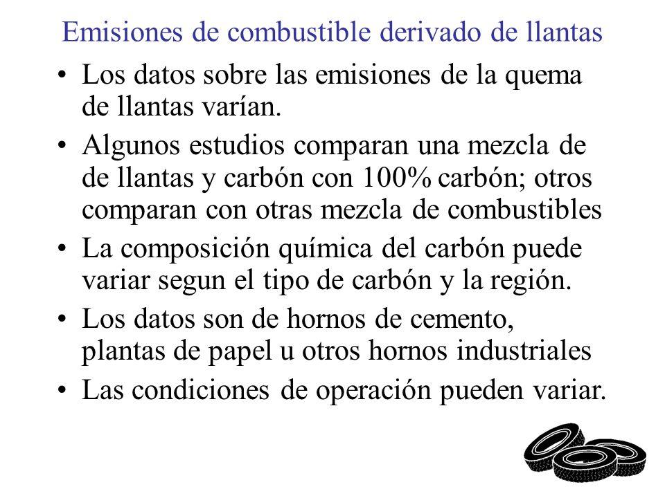 Emisiones de combustible derivado de llantas Los datos sobre las emisiones de la quema de llantas varían. Algunos estudios comparan una mezcla de de l