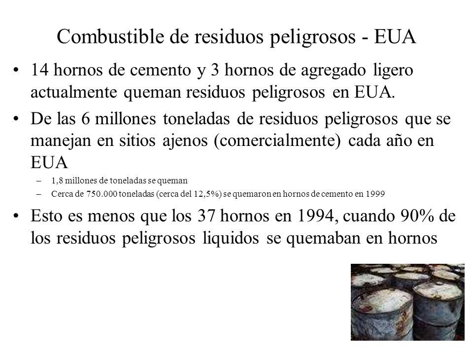 Combustible de residuos peligrosos - EUA 14 hornos de cemento y 3 hornos de agregado ligero actualmente queman residuos peligrosos en EUA. De las 6 mi