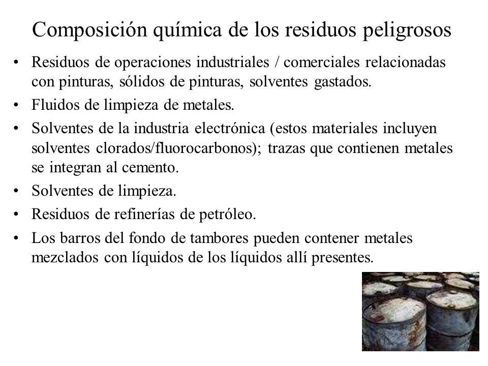 Composición química de los residuos peligrosos Residuos de operaciones industriales / comerciales relacionadas con pinturas, sólidos de pinturas, solv