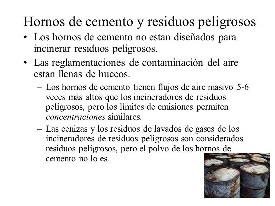 Hornos de cemento y residuos peligrosos Los hornos de cemento no estan diseñados para incinerar residuos peligrosos. Las reglamentaciones de contamina