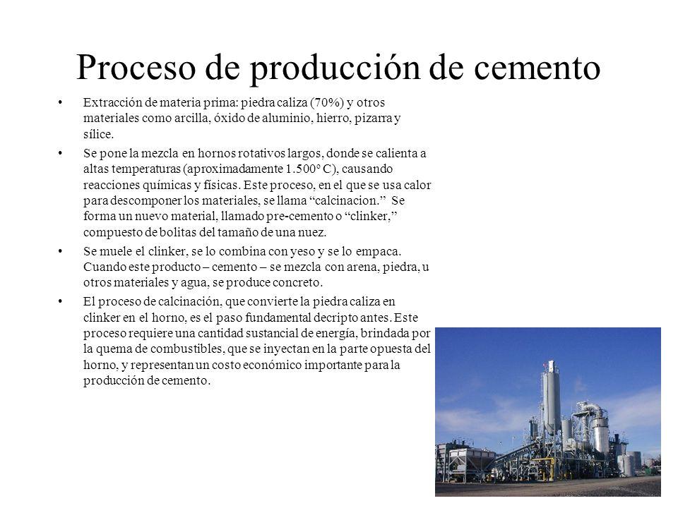 Proceso de producción de cemento Extracción de materia prima: piedra caliza (70%) y otros materiales como arcilla, óxido de aluminio, hierro, pizarra