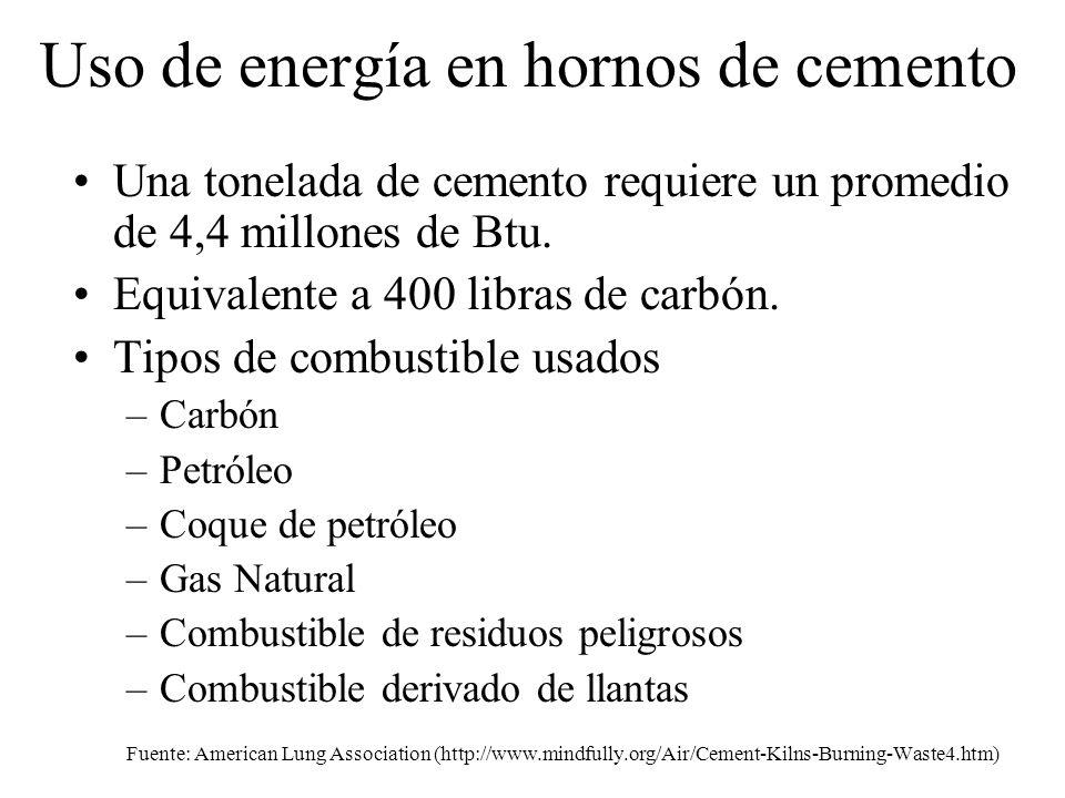 Uso de energía en hornos de cemento Una tonelada de cemento requiere un promedio de 4,4 millones de Btu. Equivalente a 400 libras de carbón. Tipos de