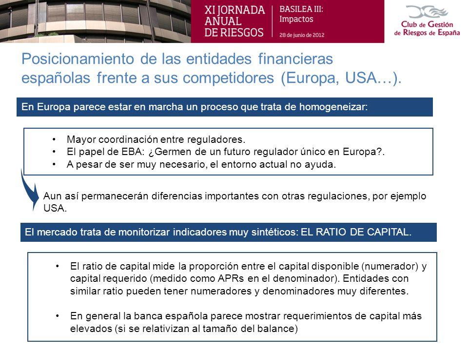 Posicionamiento de las entidades financieras españolas frente a sus competidores (Europa, USA…). Mayor coordinación entre reguladores. El papel de EBA