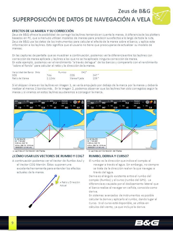 9 EFECTOS DE LA MAREA Y SU CORRECCIÓN Zeus de B&G ofrece la posibilidad de corregir los laylines teniendo en cuenta la marea. A diferencia de los plot