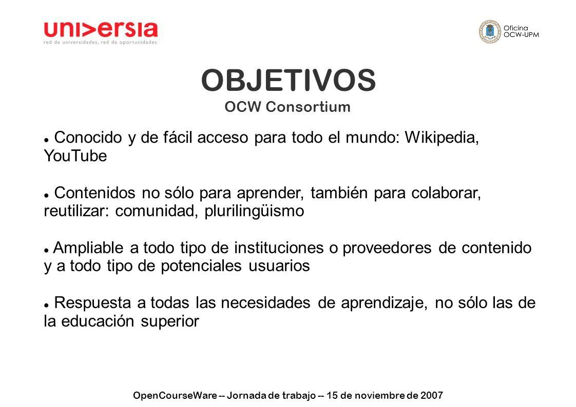 OBJETIVOS OCW Consortium Conocido y de fácil acceso para todo el mundo: Wikipedia, YouTube Contenidos no sólo para aprender, también para colaborar, r