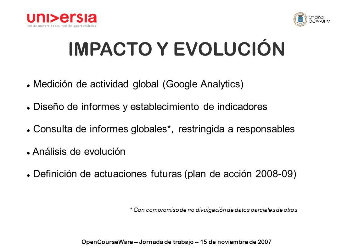 OpenCourseWare -- Jornada de trabajo -- 15 de noviembre de 2007 IMPACTO Y EVOLUCIÓN Medición de actividad global (Google Analytics) Diseño de informes y establecimiento de indicadores Consulta de informes globales*, restringida a responsables Análisis de evolución Definición de actuaciones futuras (plan de acción 2008-09) * Con compromiso de no divulgación de datos parciales de otros