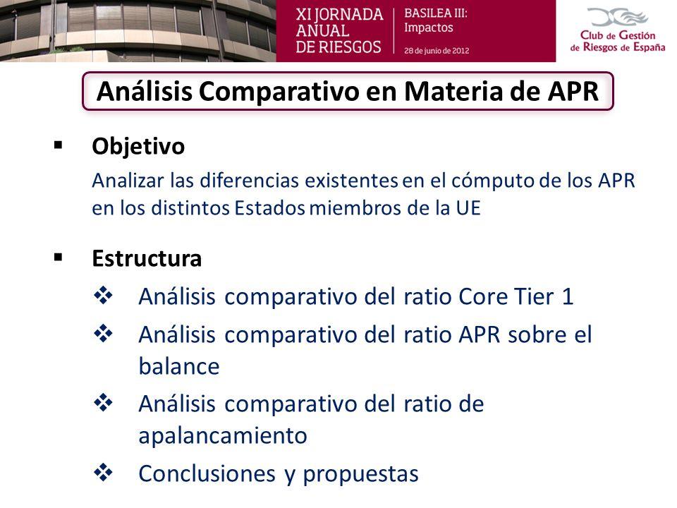 Objetivo Analizar las diferencias existentes en el cómputo de los APR en los distintos Estados miembros de la UE Estructura Análisis comparativo del r