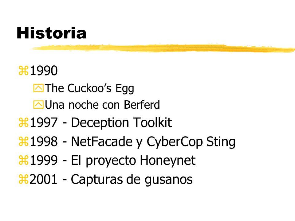 Historia z1990 yThe Cuckoos Egg yUna noche con Berferd z1997 - Deception Toolkit z1998 - NetFacade y CyberCop Sting z1999 - El proyecto Honeynet z2001