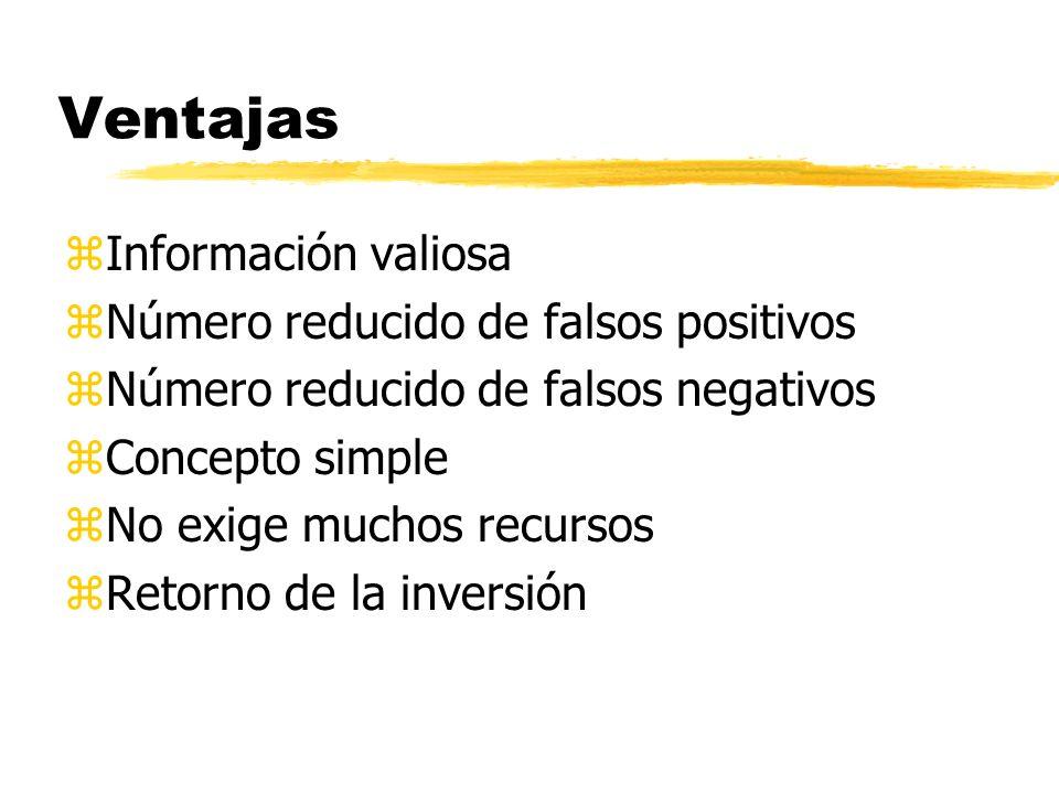 Ventajas zInformación valiosa zNúmero reducido de falsos positivos zNúmero reducido de falsos negativos zConcepto simple zNo exige muchos recursos zRe