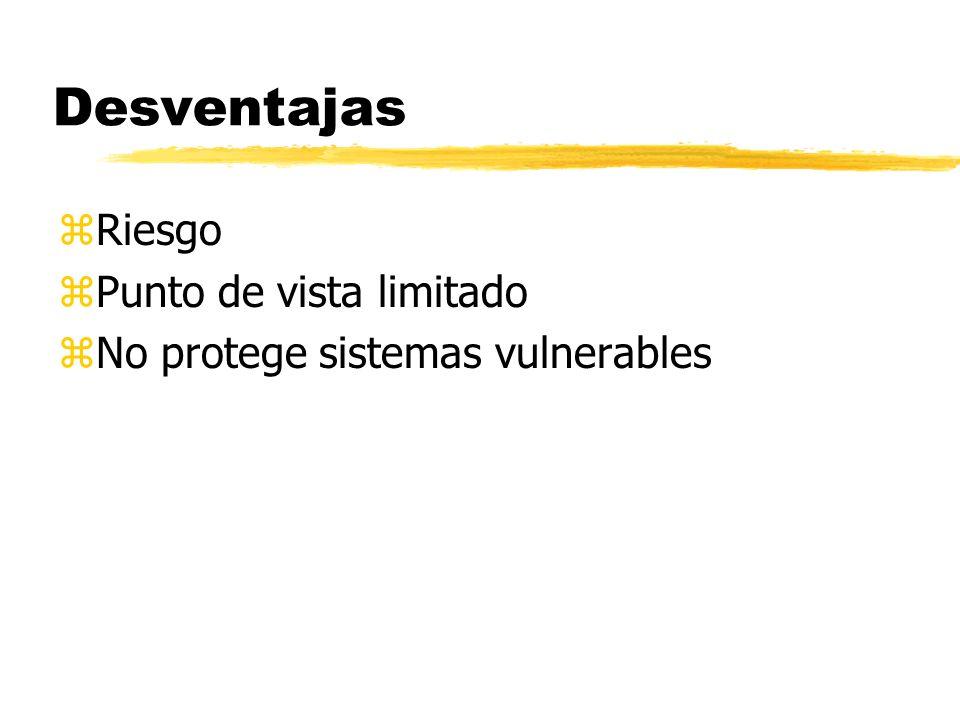 Desventajas zRiesgo zPunto de vista limitado zNo protege sistemas vulnerables