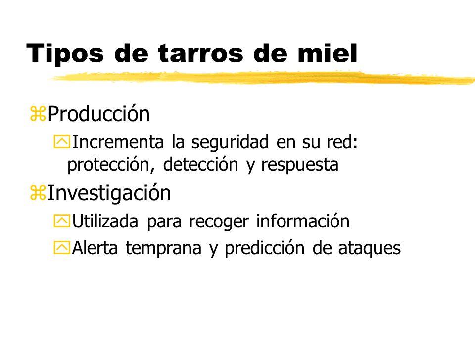Tipos de tarros de miel zProducción yIncrementa la seguridad en su red: protección, detección y respuesta zInvestigación yUtilizada para recoger infor