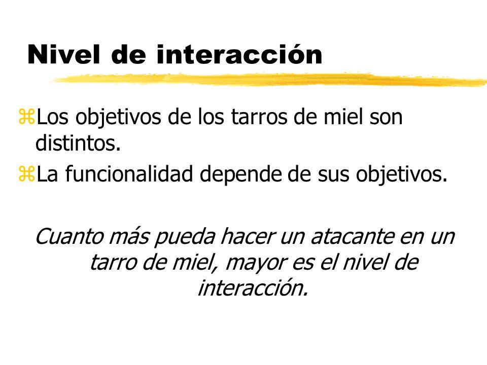 Nivel de interacción zLos objetivos de los tarros de miel son distintos. zLa funcionalidad depende de sus objetivos. Cuanto más pueda hacer un atacant