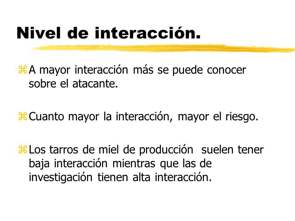 Nivel de interacción. zA mayor interacción más se puede conocer sobre el atacante. zCuanto mayor la interacción, mayor el riesgo. zLos tarros de miel