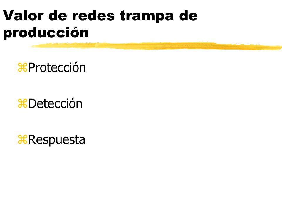 Valor de redes trampa de producción zProtección zDetección zRespuesta