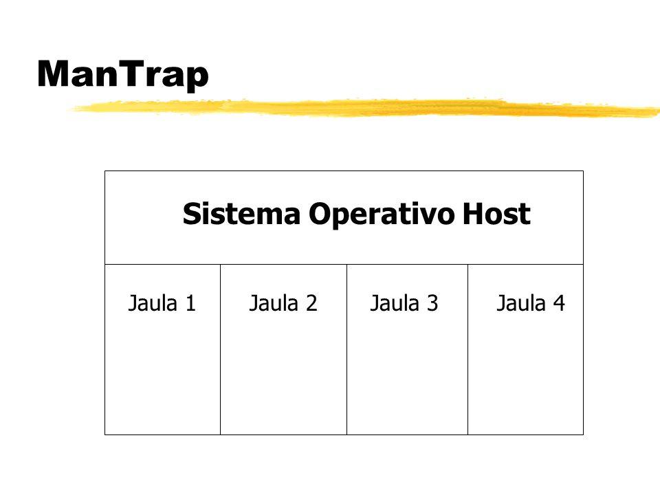 ManTrap Sistema Operativo Host Jaula 1Jaula 2Jaula 3Jaula 4