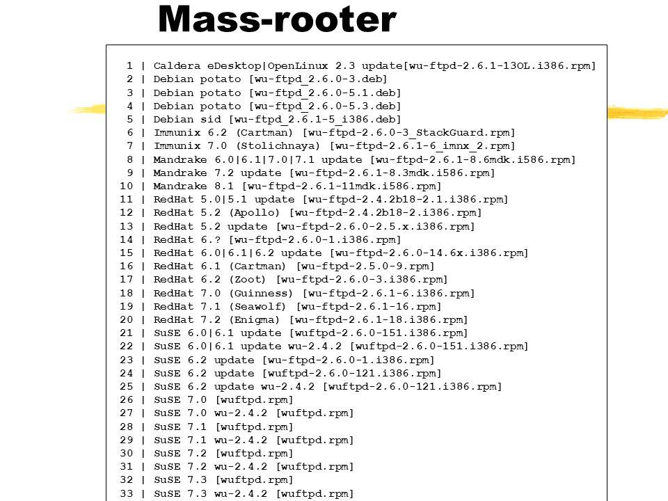 TESO wu-ftpd mass- Mass-rooter 1 | Caldera eDesktop|OpenLinux 2.3 update[wu-ftpd-2.6.1-13OL.i386.rpm] 2 | Debian potato [wu-ftpd_2.6.0-3.deb] 3 | Debi