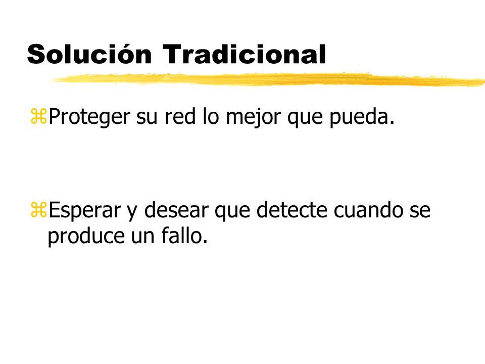 Solución Tradicional zProteger su red lo mejor que pueda. zEsperar y desear que detecte cuando se produce un fallo.