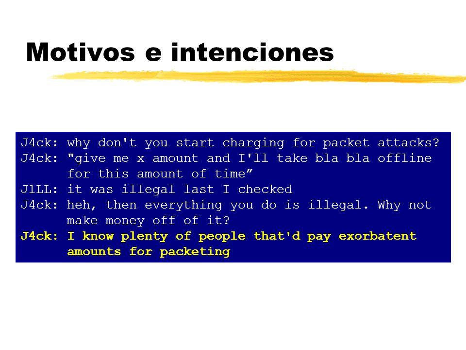 Nivel de interacción.zA mayor interacción más se puede conocer sobre el atacante.