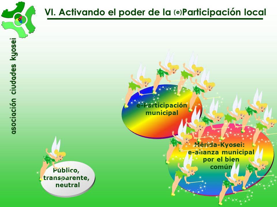 asociación Ciudades Kyosei Potencial participativo de Internet Bien común Localidad Público, transparente, neutral e-Comunidades locales VI. Activando