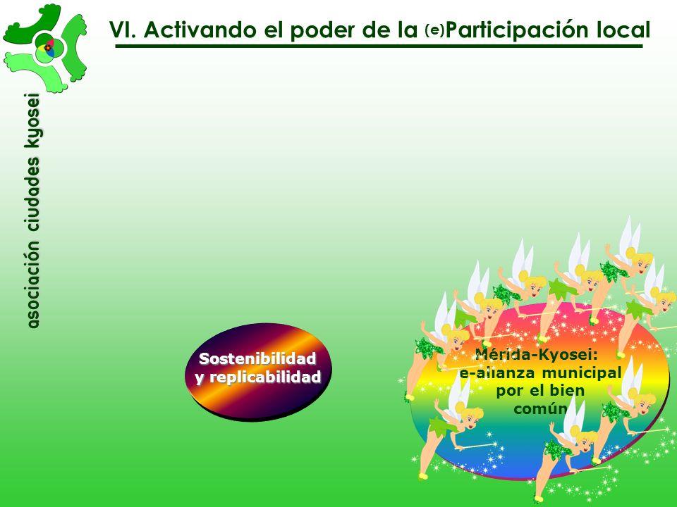asociación Ciudades Kyosei Público, transparente, neutral Mérida-Kyosei: e-alianza municipal por el bien común e-Participación municipal VI. Activando