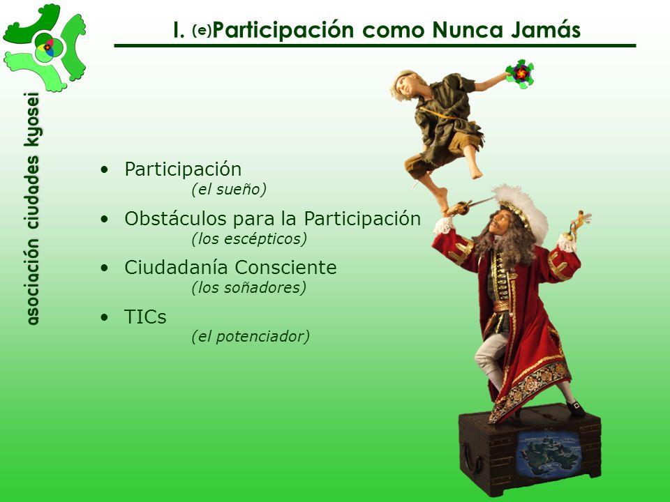 asociación Ciudades Kyosei Participación (el sueño) Obstáculos para la Participación (los escépticos) Ciudadanía Consciente (los soñadores) TICs (el potenciador) I.
