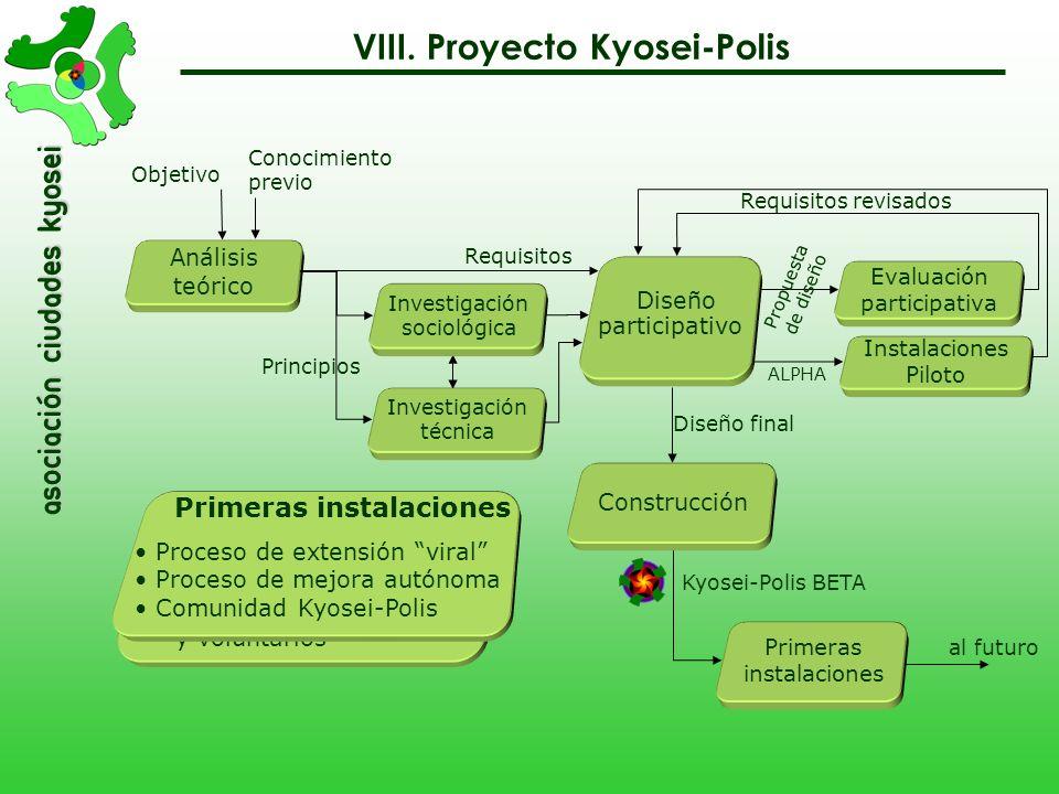 asociación Ciudades Kyosei Análisis teórico Investigación sociológica Evaluación participativa Conocimiento previo Objetivo Requisitos Principios Dise