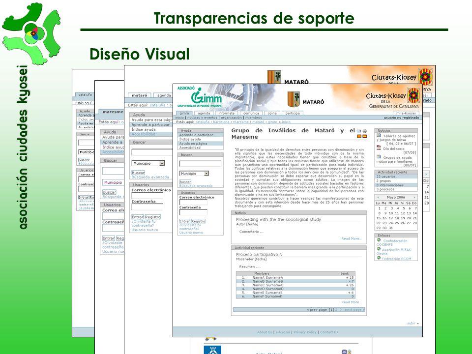 asociación Ciudades Kyosei 93-98: Universidad Complutense Ingeniería Informática 96-00: Universidad de Alcalá Lic. en Adm. y Dir. de Empresas 00-02: U