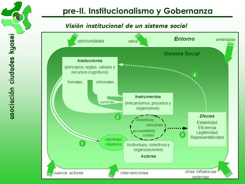 asociación Ciudades Kyosei Participación (el sueño) Obstáculos para la Participación (los escépticos) Ciudadanía Consciente (los soñadores) TICs (el p