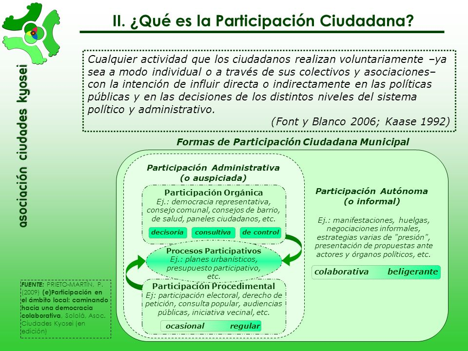 asociación Ciudades Kyosei Transparencias de soporte Diseño Visual