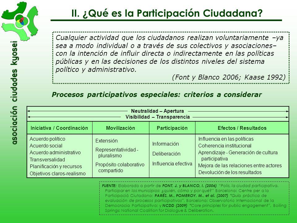 asociación Ciudades Kyosei Potencial participativo de Internet Bien común Localidad Público, transparente, neutral e-Comunidades locales VI.