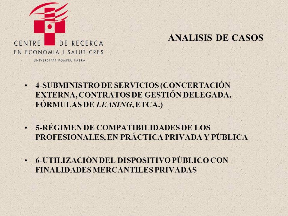 ANALISIS DE CASOS 4-SUBMINISTRO DE SERVICIOS (CONCERTACIÓN EXTERNA, CONTRATOS DE GESTIÓN DELEGADA, FÓRMULAS DE LEASING, ETCA.) 5-RÉGIMEN DE COMPATIBILIDADES DE LOS PROFESIONALES, EN PRÁCTICA PRIVADA Y PÚBLICA 6-UTILIZACIÓN DEL DISPOSITIVO PÚBLICO CON FINALIDADES MERCANTILES PRIVADAS