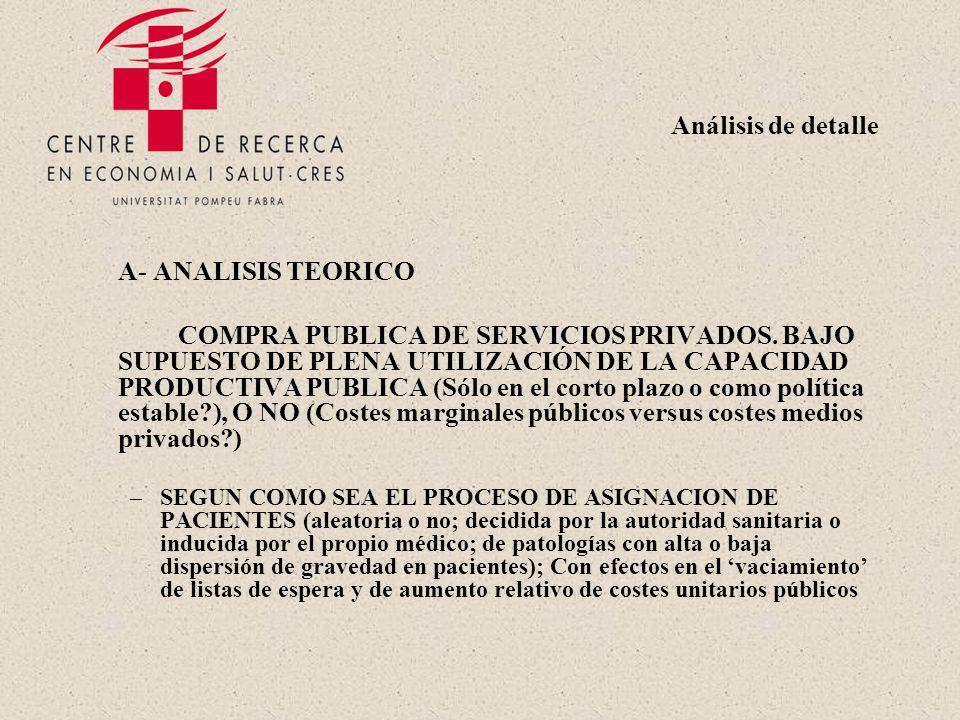 Análisis de detalle A- ANALISIS TEORICO COMPRA PUBLICA DE SERVICIOS PRIVADOS.