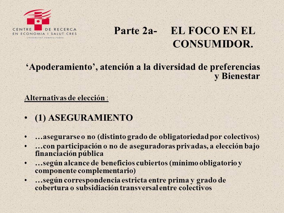 Parte 2a- EL FOCO EN EL CONSUMIDOR.