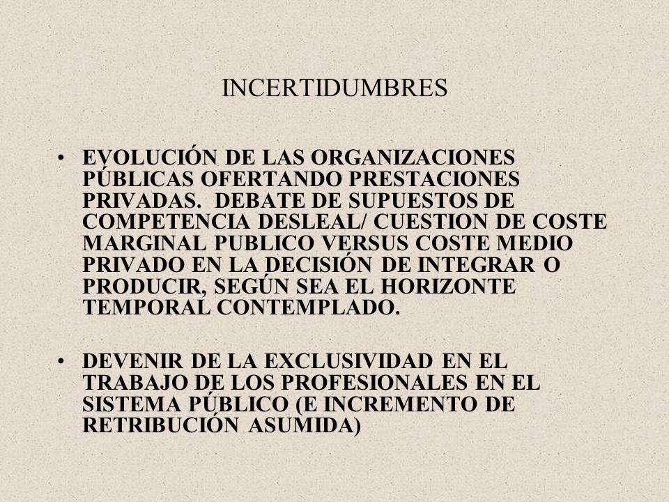 INCERTIDUMBRES EVOLUCIÓN DE LAS ORGANIZACIONES PÚBLICAS OFERTANDO PRESTACIONES PRIVADAS.
