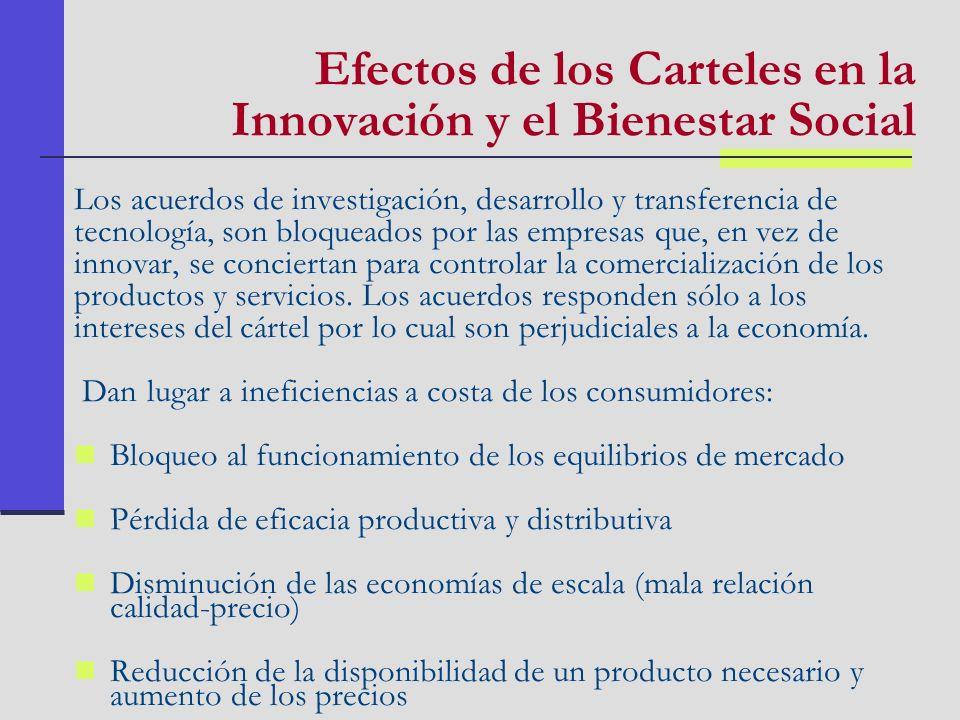 Efectos de los Carteles en la Innovación y el Bienestar Social Los acuerdos de investigación, desarrollo y transferencia de tecnología, son bloqueados