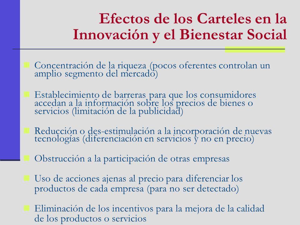 Efectos de los Carteles en la Innovación y el Bienestar Social Concentración de la riqueza (pocos oferentes controlan un amplio segmento del mercado)