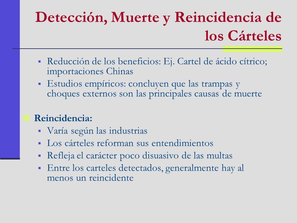 Reducción de los beneficios: Ej. Cartel de ácido cítrico; importaciones Chinas Estudios empíricos: concluyen que las trampas y choques externos son la