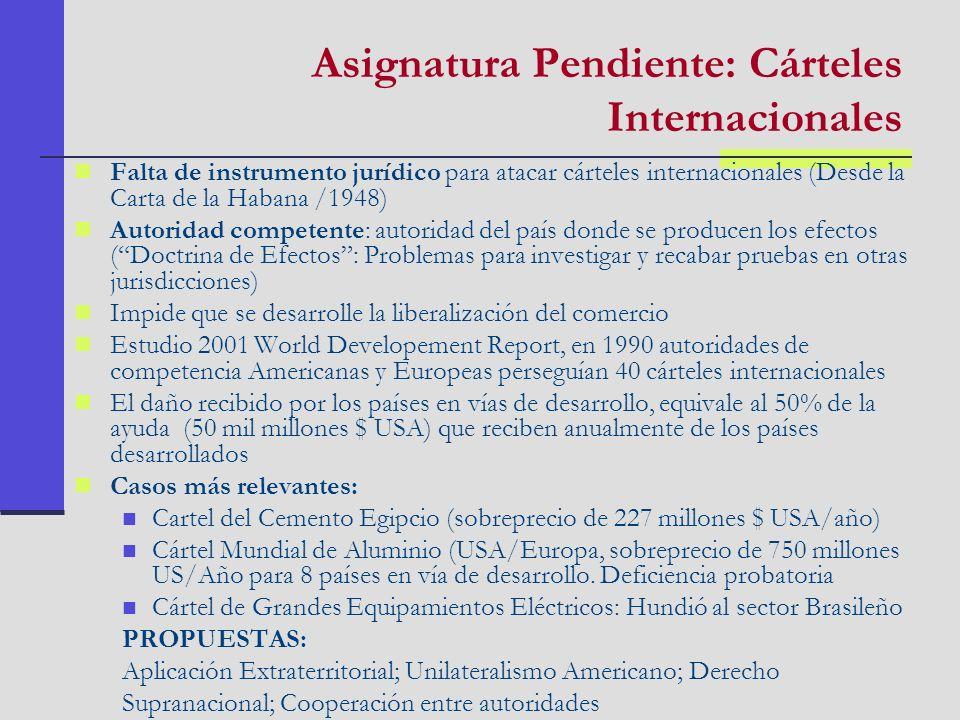 Asignatura Pendiente: Cárteles Internacionales Falta de instrumento jurídico para atacar cárteles internacionales (Desde la Carta de la Habana /1948)