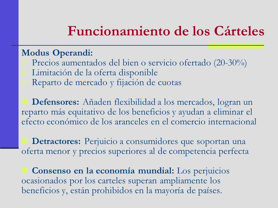 Funcionamiento de los Cárteles Modus Operandi: Precios aumentados del bien o servicio ofertado (20-30%) Limitación de la oferta disponible Reparto de