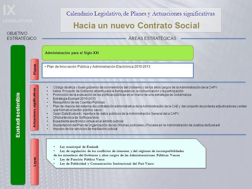 IX LEGISLATURA Calendario Legislativo, de Planes y Actuaciones significativas Euskadi sostenible OBJETIVO ESTRATÉGICO Hacia un nuevo Contrato Social Administración para el Siglo XXI ÁREAS ESTRATÉGICAS Código de ética y buen gobierno de los miembros del Gobierno y de los altos cargos de la Administración de la CAPV Irekia.