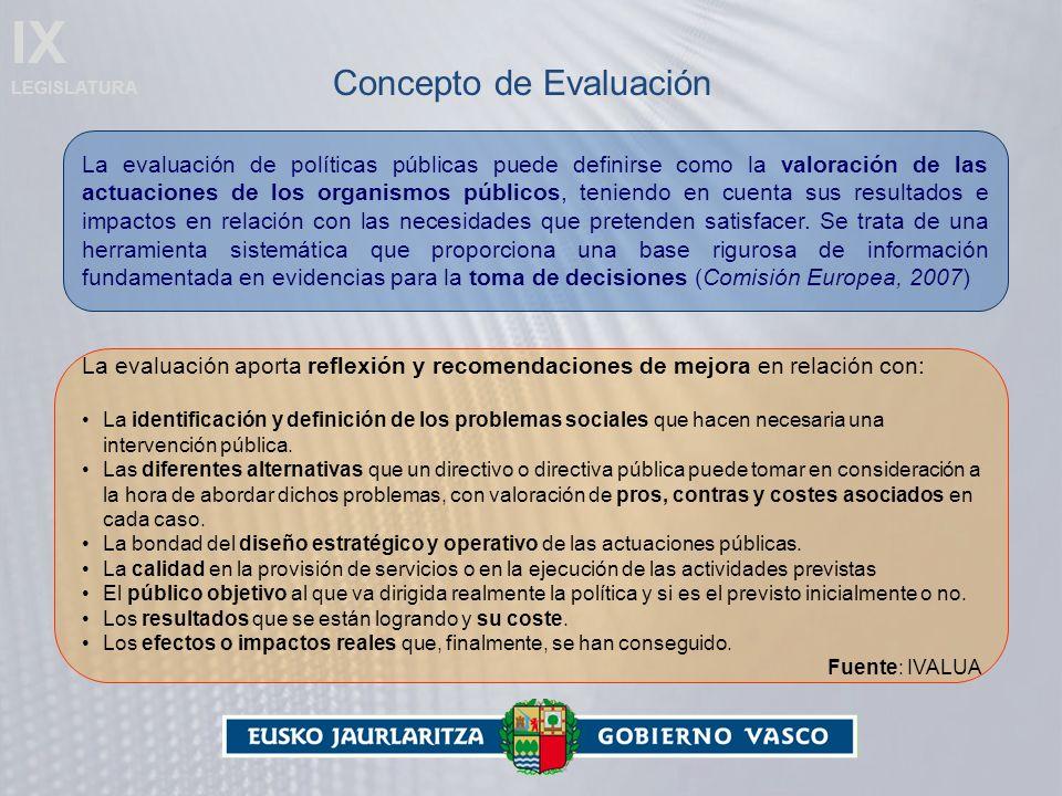 IX LEGISLATURA Concepto de Evaluación La evaluación de políticas públicas puede definirse como la valoración de las actuaciones de los organismos públicos, teniendo en cuenta sus resultados e impactos en relación con las necesidades que pretenden satisfacer.