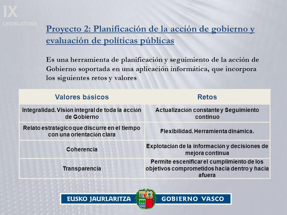 IX LEGISLATURA Proyecto 2: Planificación de la acción de gobierno y evaluación de políticas públicas Es una herramienta de planificación y seguimiento de la acción de Gobierno soportada en una aplicación informática, que incorpora los siguientes retos y valores Valores b á sicos Retos Integralidad.