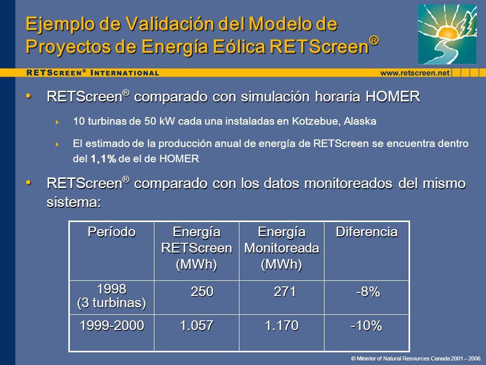 © Minister of Natural Resources Canada 2001 – 2006. Ejemplo de Validación del Modelo de Proyectos de Energía Eólica RETScreen ® RETScreen ® comparado